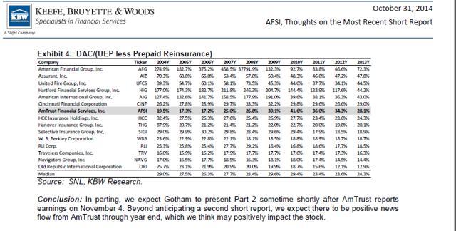 most recent report