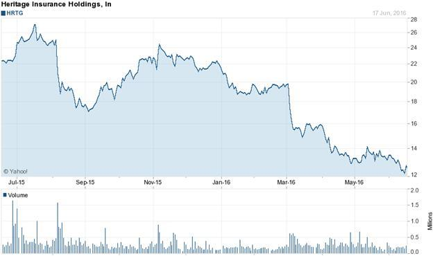 Significant Insider Buying And Demonstrably Cheap