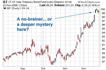 IEF (7-10 Year Treasury Bond Fund (Leh) iShares) NYSE