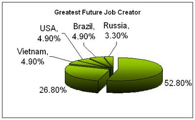Future_job_creater_2