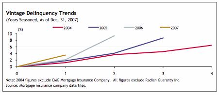 mortgage-insurers.gif