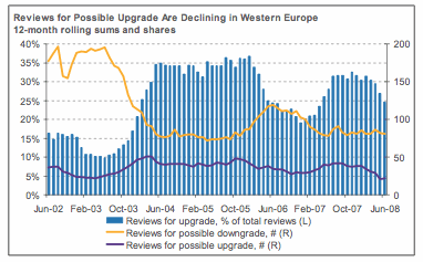 euro-credit.gif