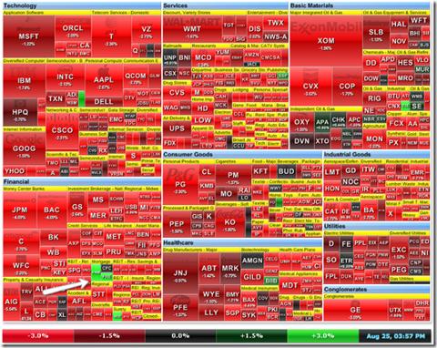 bad-markets