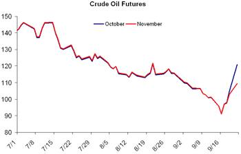 Crude_futures
