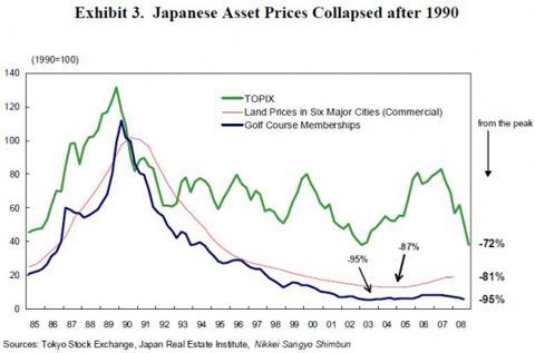 japanese_asset_prices.jpg