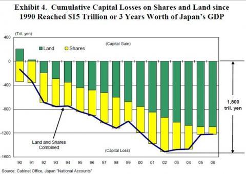 japanese_cumulative_losses.jpg