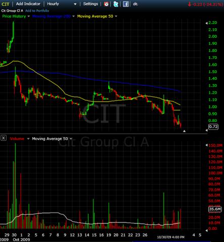 CIT Ch 11