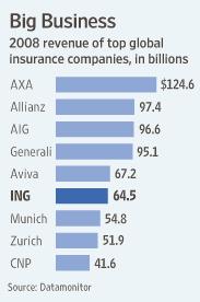 Top-10-Global-Insurers