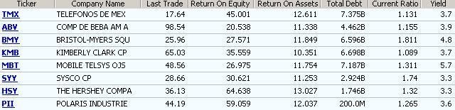 8 HIGH QUALITY DIVIDEND STOCKS