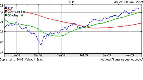 XLP December 2009