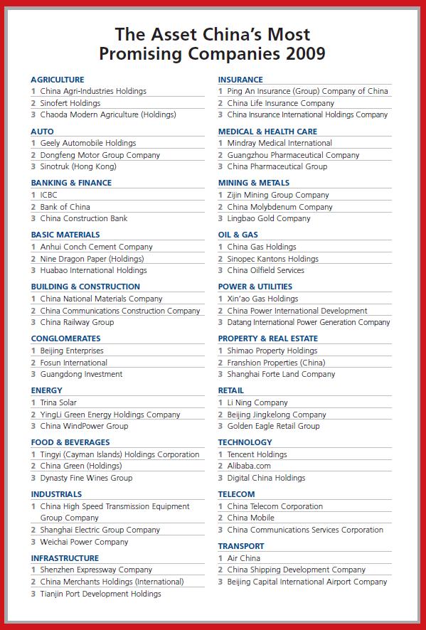 China-Top-Companies-2009
