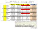 9 month nintendo analysis