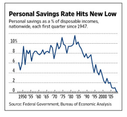 Savings%20Rate.jpg