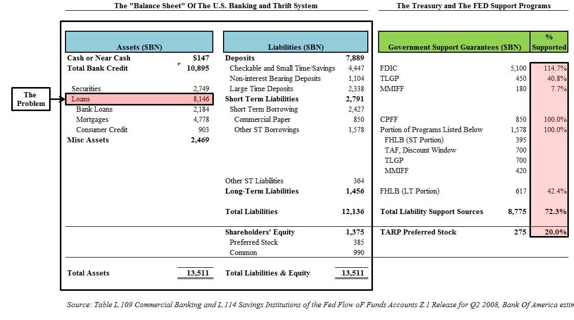 balance sheet for dummies pdf
