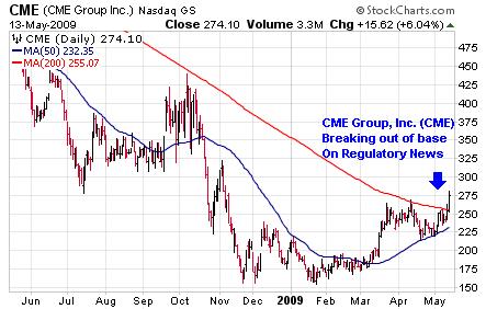CME Group, Inc. (<a href='http://seekingalpha.com/symbol/CME' title='CME Group Inc.'>CME</a>)