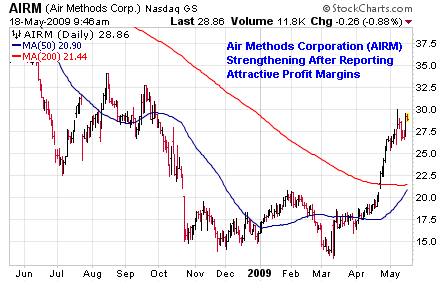 Air Methods Corporation (<a href='http://seekingalpha.com/symbol/AIRM' title='Air Methods Corporation'>AIRM</a>)