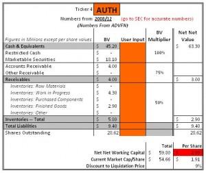 AuthenTec Net Net Valuation 5-5-09