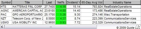 top-tier-div-stocks-6-25-09
