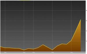 5-year-output-gap-chart