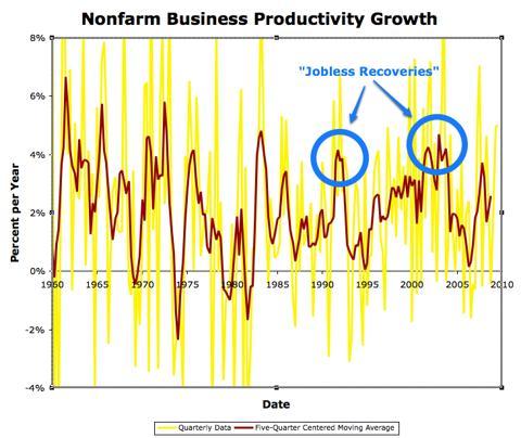 [20090717.xls]Sheet1 Chart 1