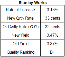 Stanley Works dividend analysis July 22, 2009