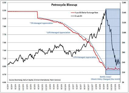 petrocycle-blowup-small