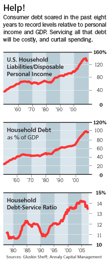 barrons-debt-charts-2009-08