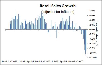 retail-sales-2009-07