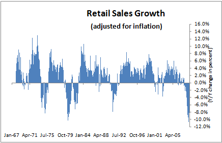 retail-sales-combined-series-2009-07