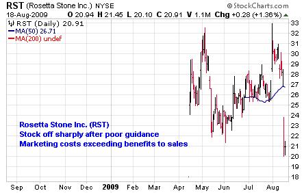 Rosetta Stone Inc. (<a href='http://seekingalpha.com/symbol/RST' title='Rosetta Stone Inc.'>RST</a>)