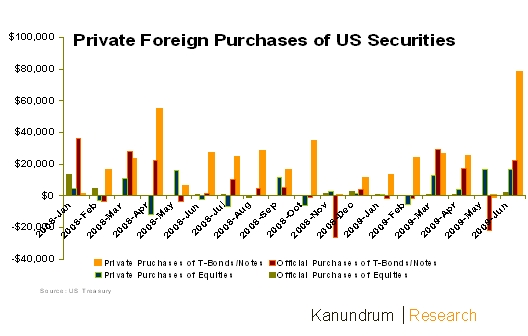 private-purchases-of-us-assets-august-20