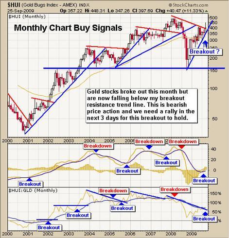 Gold Stock Newsletter