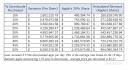app store revenue model table