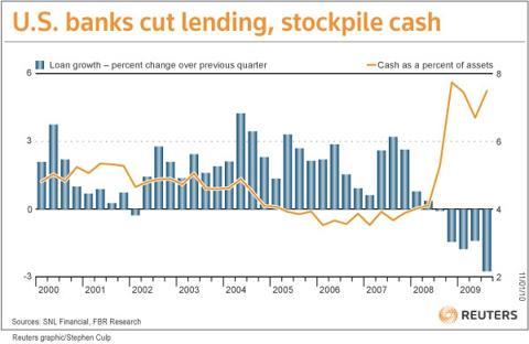 loans-cash