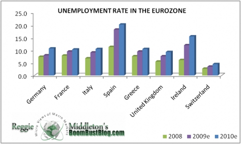 eu_unemployment.png