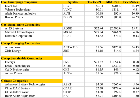 Price-Sales.png