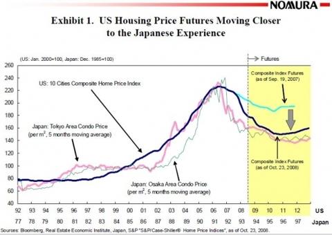 housing_price_futures.jpg