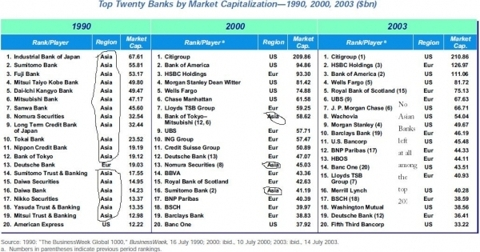 top_20_banks.jpg