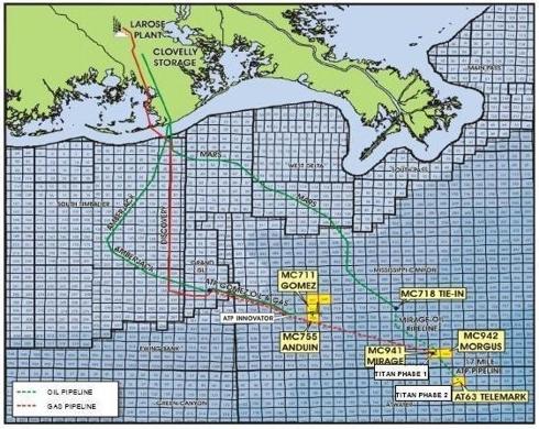 ATP Gulf Operations