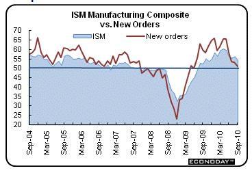 JM Chart