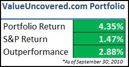 Value Uncovered Model Portfolio - September Update