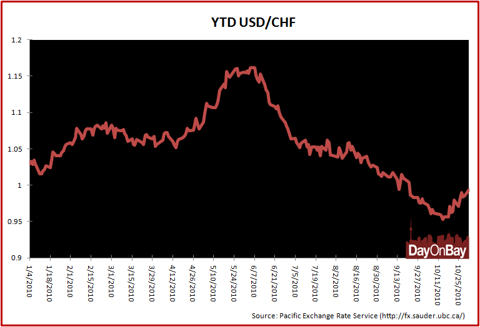 USDCHF_1.png