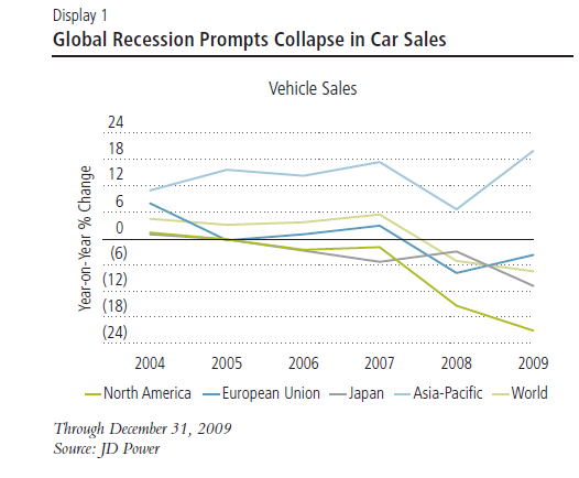 1-car-sales.png