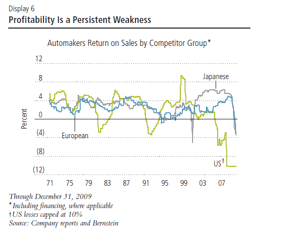 3-profitability-weakness.png
