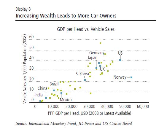 5-em-car-sales.png