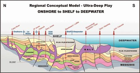 http://www.offshore-mag.com/etc/medialib/new-lib/offshore/print-articles/2010/oct.Par.1864.Image.600.315.1.gif