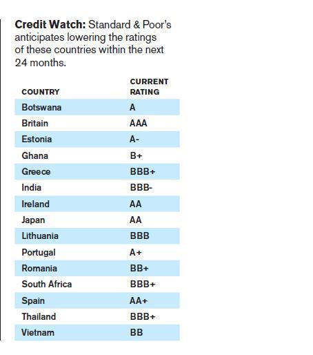 country-ratings.JPG