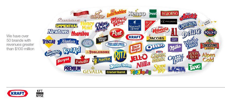 Kraft brands