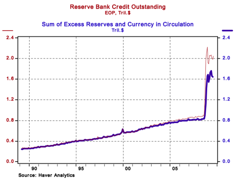pk 9 excess reserves.png