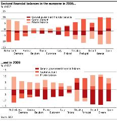 financial-sector-balances-eu